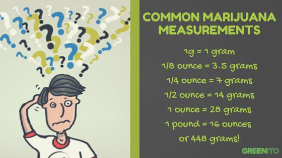 大麻の測定単位や大麻メートル法とシステムとは